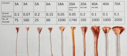 Litz Wire Size Chart
