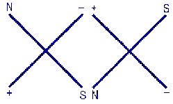 Intertwined Photons, combined to make a Neutrino