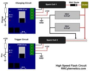 High Speed Flash Diagram