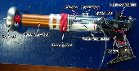 Plasma Gun2 Open