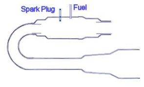 Peachy Diy Homemade Mini Jet Engine Rmcybernetics Wiring 101 Photwellnesstrialsorg