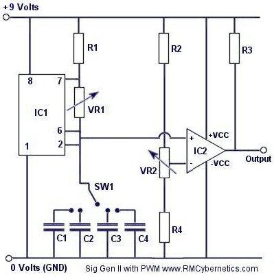 PWM Signal Generator Circuit