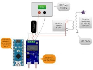 Arduino SSTC