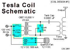diy mini tesla coil rmcybernetics rh rmcybernetics com Tesla Coil Plans Tesla Coil Plans