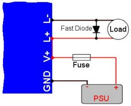Fast Diode