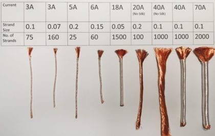 Litz Wire Various Sizes