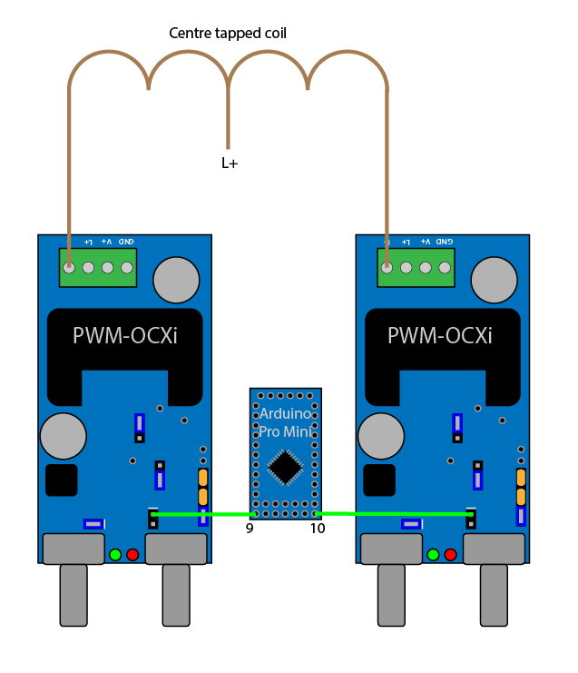 Interconnected PWM